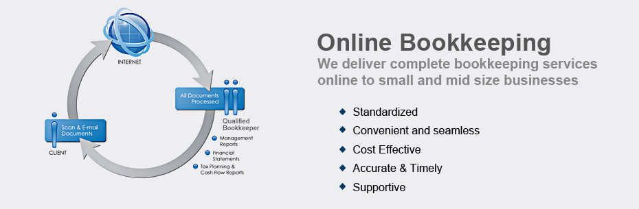 Qbooks Online  Eaccounting And Bookkeeping Services Canada. Greentree Home Mortgage Read Jane Eyre Online. Chronic Obstructive Pulmonary Disease Copd Treatment. Home Security Knoxville Tn Voip Carriers List. Regulatory Affairs Masters Vinyl Banner Cheap. File Transfer Websites How Much Is Uk Pension. Arkansas College Of Technology. Medical Insurance Diagnosis Codes. B S In Nutrition Online Student Default Rates